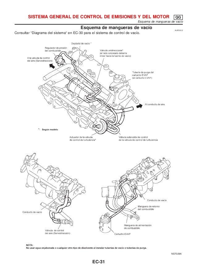 ec manual de taller de nissan almera modelo m16 control del motor