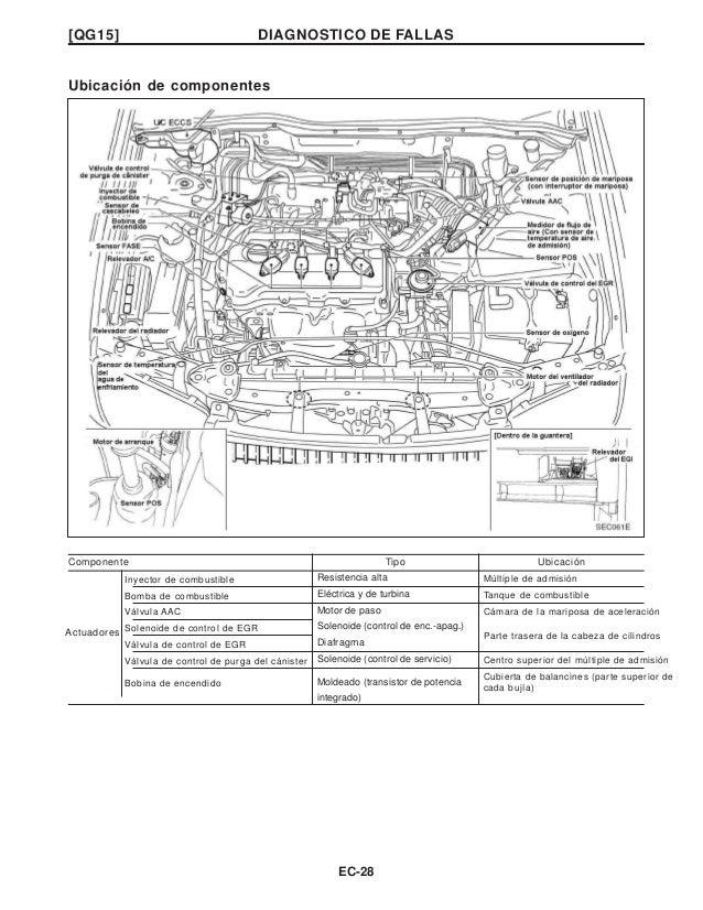 Nissan Qg15 Wiring Diagram - Wiring Diagram Img on