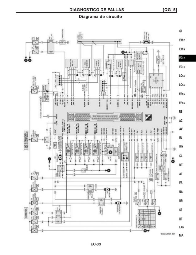 manual nissan qg 15 rh slideshare net nissan qg15 ecu wiring diagram Nissan Altima Wiring Diagram