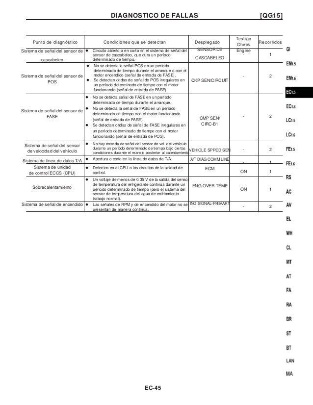 Manual Nissan QG -15 on