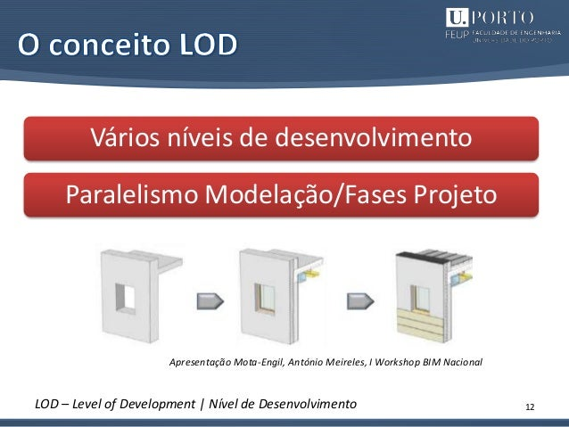 12 Vários níveis de desenvolvimento Paralelismo Modelação/Fases Projeto LOD – Level of Development   Nível de Desenvolvime...