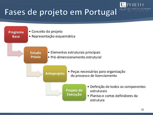 15 Programa Base • Conceito do projeto • Representação esquemática Estudo Prévio • Elementos estruturais principais • Pré-...