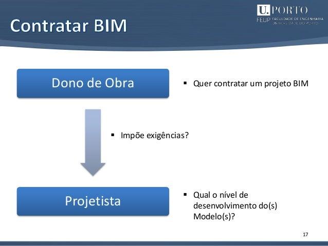 17 Dono de Obra Projetista  Quer contratar um projeto BIM  Qual o nível de desenvolvimento do(s) Modelo(s)?  Impõe exig...
