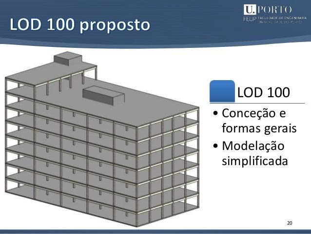 20 LOD 100 • Conceção e formas gerais • Modelação simplificada