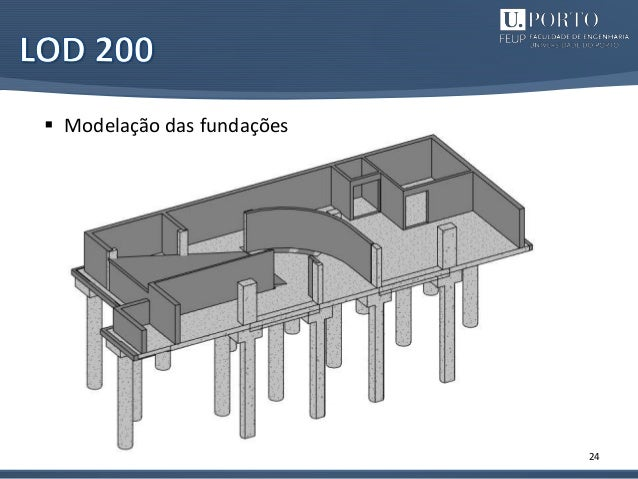 24  Modelação das fundações