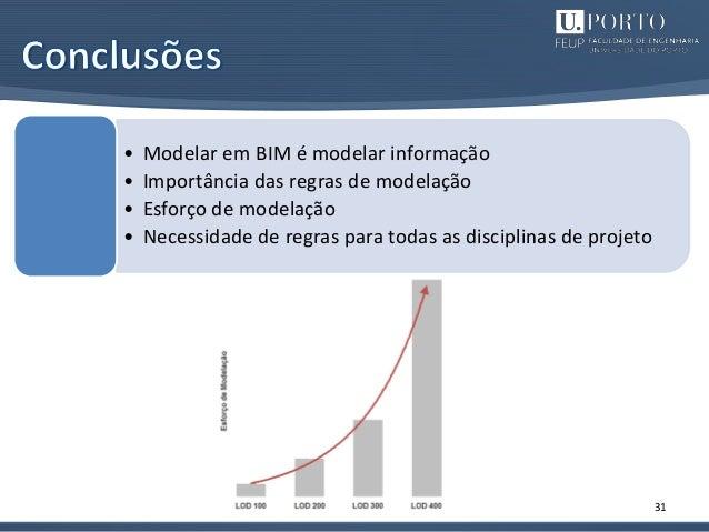 31 • Modelar em BIM é modelar informação • Importância das regras de modelação • Esforço de modelação • Necessidade de reg...