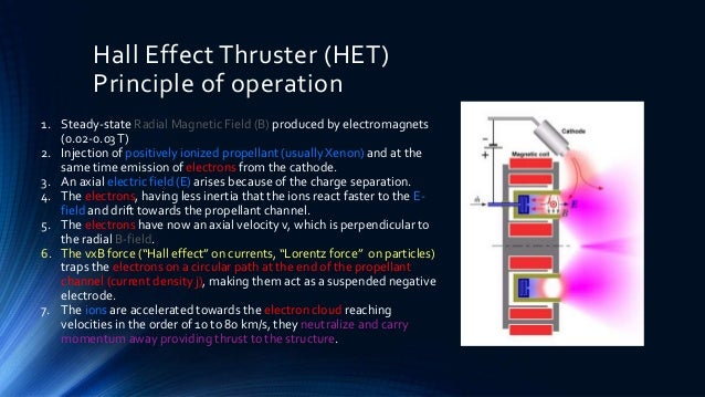 Plasma thrusters PP