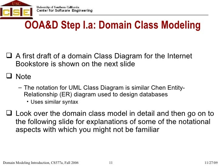 Object oriented analysis design ooad domain modeling introduct 11 ccuart Images