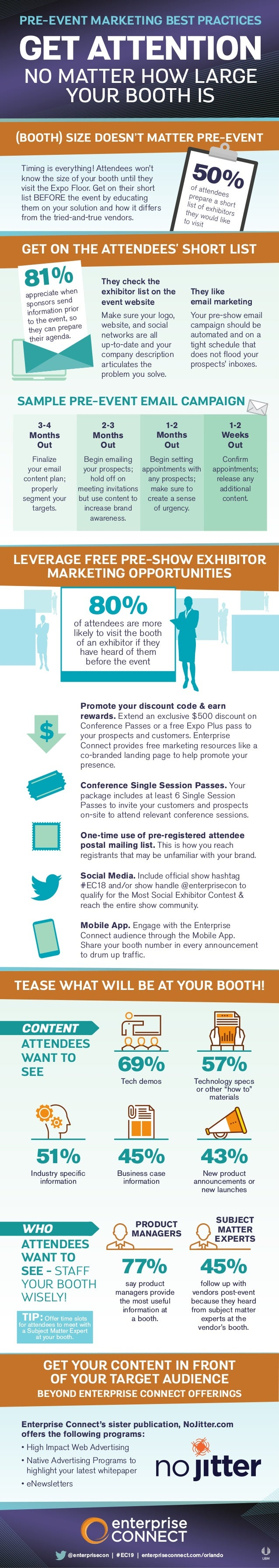 (BOOTH) SIZE DOESN'T MATTER PRE-EVENT PRE-EVENT MARKETING BEST PRACTICES NO MATTER HOW LARGE YOUR BOOTH IS Enterprise Conn...
