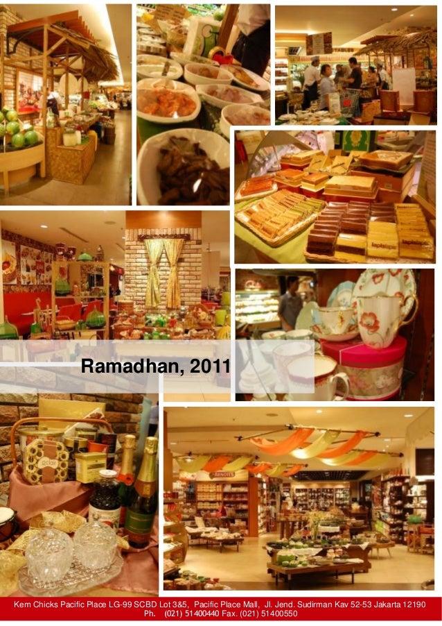 10 Best Shopping Malls in Jakarta