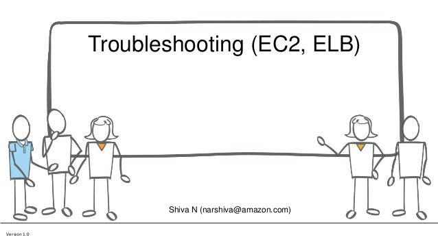 AWS EC2 and ELB troubleshooting
