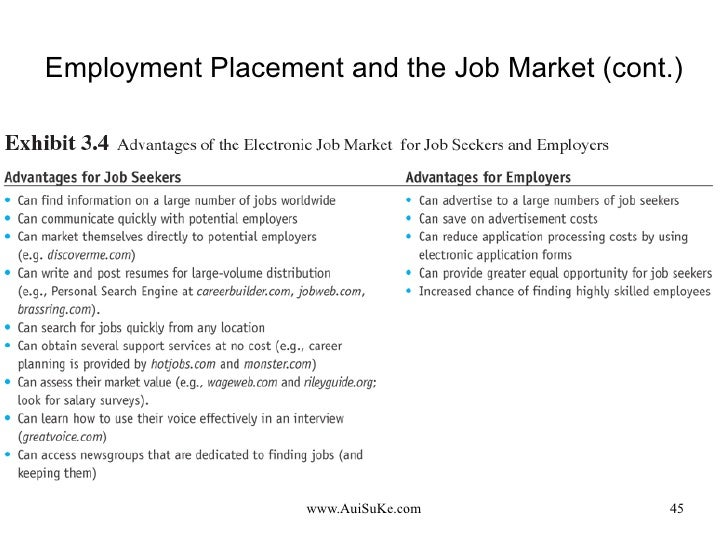 Employment Placement and the Job Market (cont.)