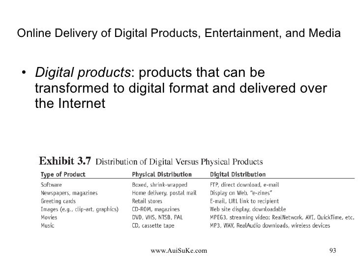 Online Delivery of Digital Products, Entertainment, and Media <ul><li>Digital products : products that can be transformed ...