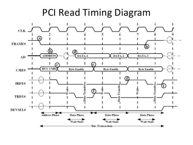 PCI6150-BB66PC