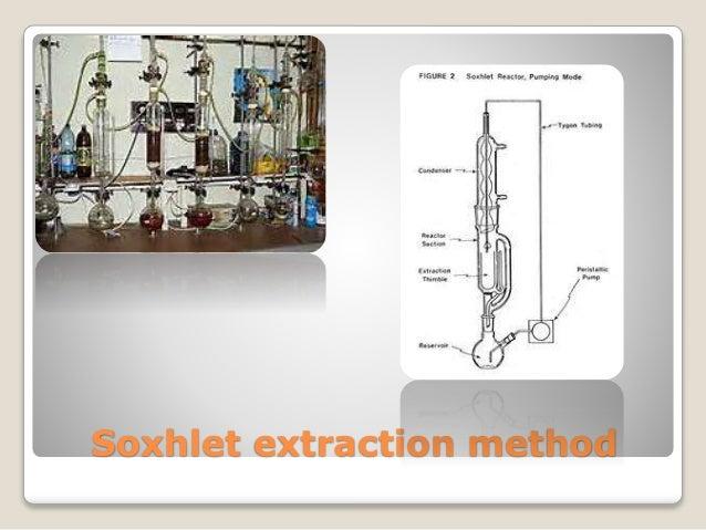 Soxhlet extraction method