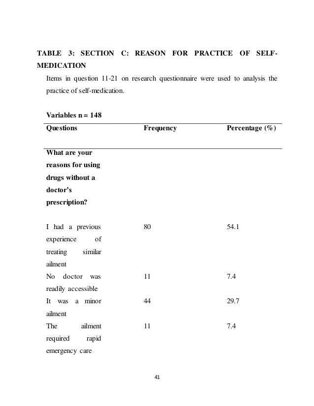 survey of medication knowledge and behaviors among college students Full-text (pdf) | to survey the knowledge, attitudes, and practices towards safe medication use of first-year college students in taiwan one hundred forty-seven.