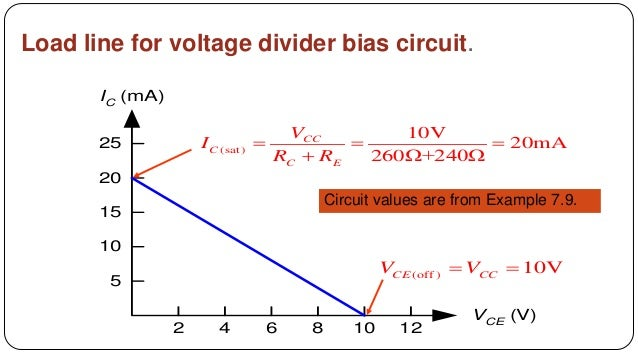 Voltage Divider Rc Circuit