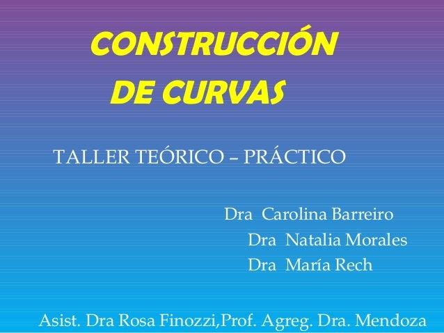 CONSTRUCCIÓN DE CURVAS TALLER TEÓRICO – PRÁCTICO Dra Carolina Barreiro Dra Natalia Morales Dra María Rech Asist. Dra Rosa ...