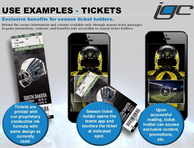 USE EXAMPLES - TICKETS Exclusive benefits for season ticket holders. Behind the scenes information and content available o...