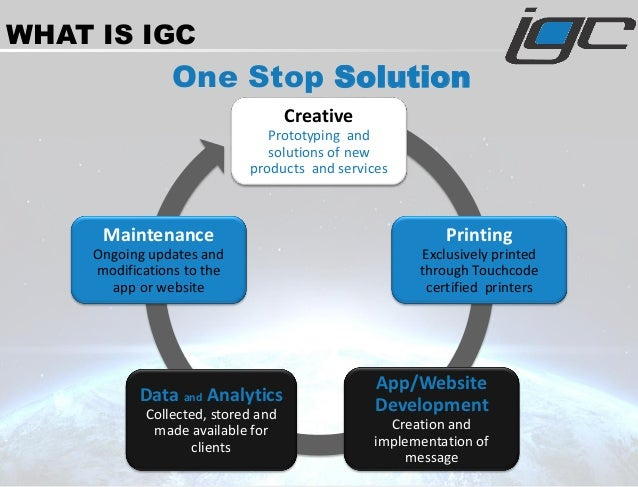 Creative Prototyping and solutions of new products and services Printing Exclusively printed through Touchcode certified p...