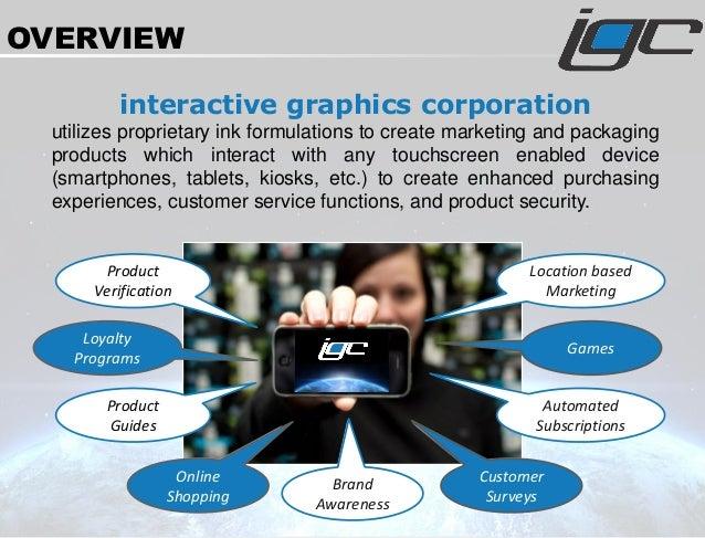Location based Marketing Games Automated Subscriptions Product Verification Brand Awareness Customer Surveys Online Shoppi...