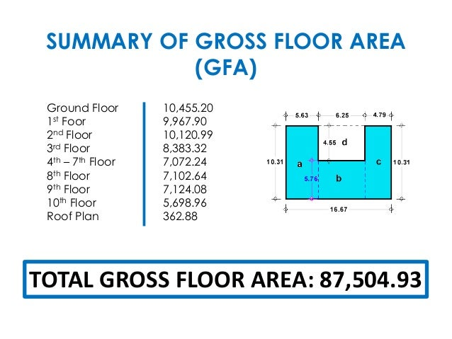 Net Internal Ground Floor Area Thefloors Co