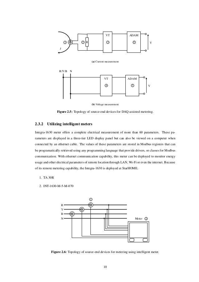 fypenerscopefinalv4 19 638?cb=1441710996 fyp_enerscope_final_v4 integra 1630 wiring diagram at crackthecode.co