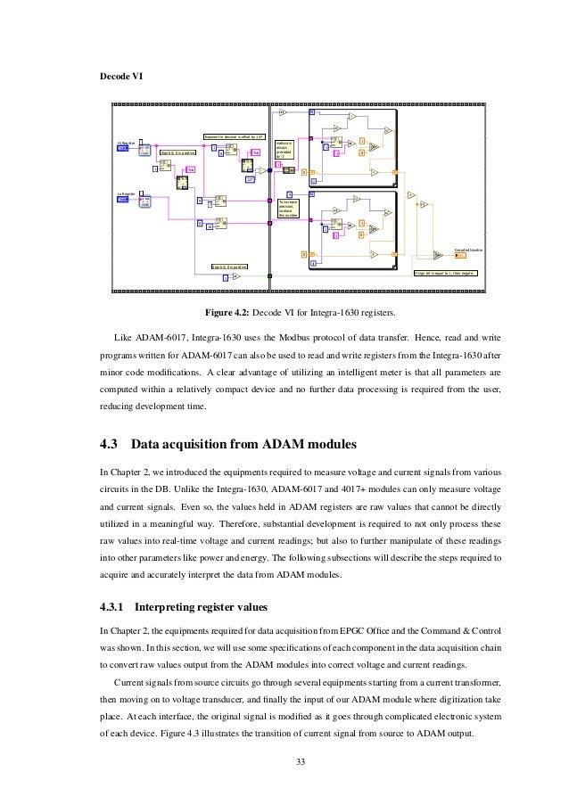 fypenerscopefinalv4 42 638?cb=1441710996 fyp_enerscope_final_v4 integra 1630 wiring diagram at crackthecode.co
