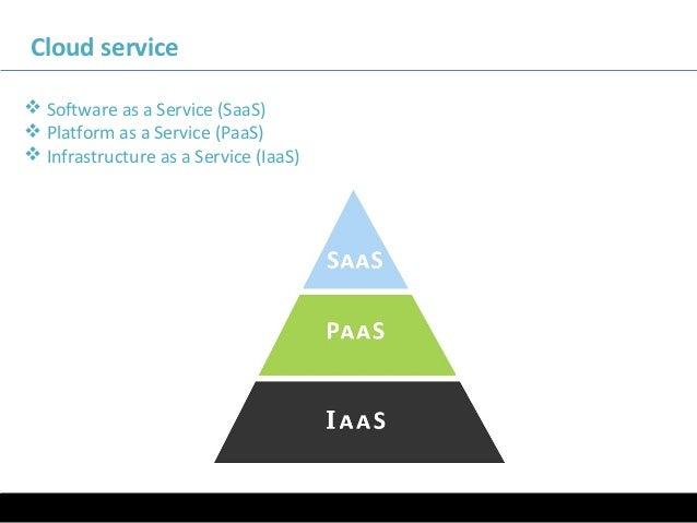 11/05/16 Cloud service  Software as a Service (SaaS)  Platform as a Service (PaaS)  Infrastructure as a Service (IaaS)