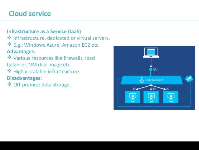 11/05/16 Cloud service Infrastructure as a Service (IaaS)  Infrastructure, dedicated or virtual servers.  E.g.: Windows ...