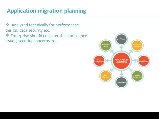 11/05/16 Application migration planning  Analyzed technically for performance, design, data security etc.  Enterprise sh...