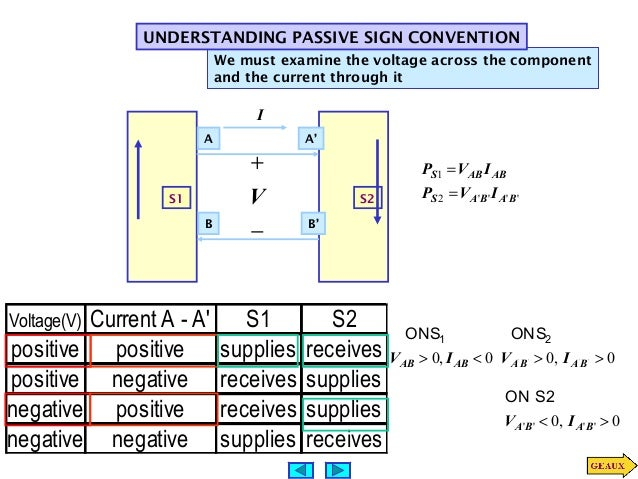 Electrical Circuit Analysis Ch 01 Basic Concepts