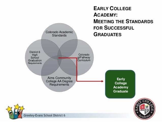 Colorado Academic Standards Colorado gtPathway Curriculum Aims Community College AA Degree Requirements District 6 High Sc...