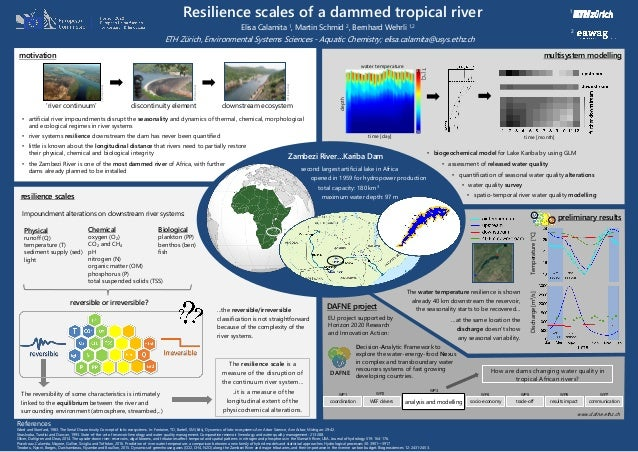 Resilience scales of a dammed tropical river References Elisa Calamita 1, Martin Schmid 2, Bernhard Wehrli 1,2 ETH Zürich,...