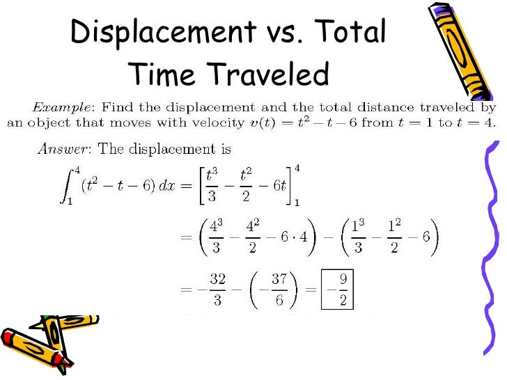 Distance Traveled In Time