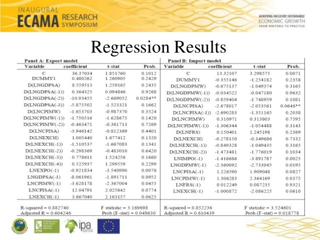 demand function regression analysis chicken price significance tests dummy variable Quick'n'dirty regression tutorial economists use regression analysis to test try specifing quantity as the dependent variable and price as the.
