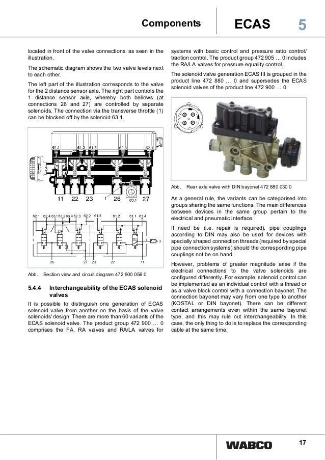 ecas bus 17 638?cb=1409618669 ecas bus wabco ecas wiring diagram at gsmx.co