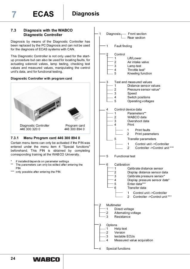 ecas bus 24 638?cb=1409618669 ecas bus wabco ecas wiring diagram at gsmportal.co