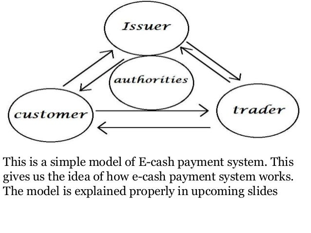 e cash essay Urge adherence to company policies e all of these 81 managers place a high summit essays the best essay writing when two clerks share the same cash register.