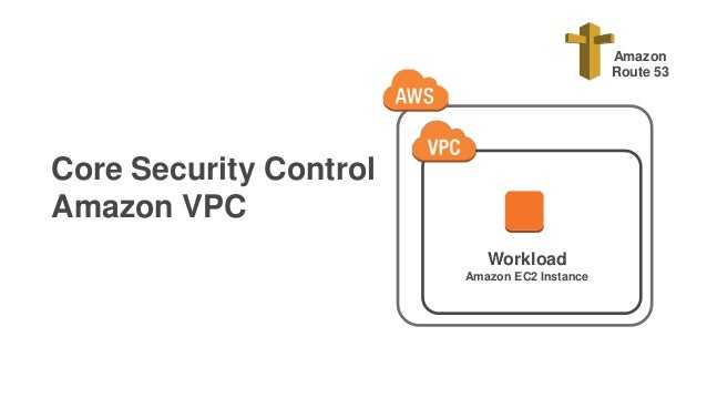 Core Security Control Amazon VPC Workload Amazon EC2 Instance Amazon Route 53