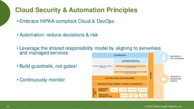 2525 Cloud Security & Automation Principles • Embrace HIPAA-compliant Cloud & DevOps • Automation: reduce deviations & ris...