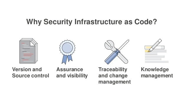 Why Security Infrastructure as Code? Assurance and visibility Traceability and change management Knowledge management Vers...