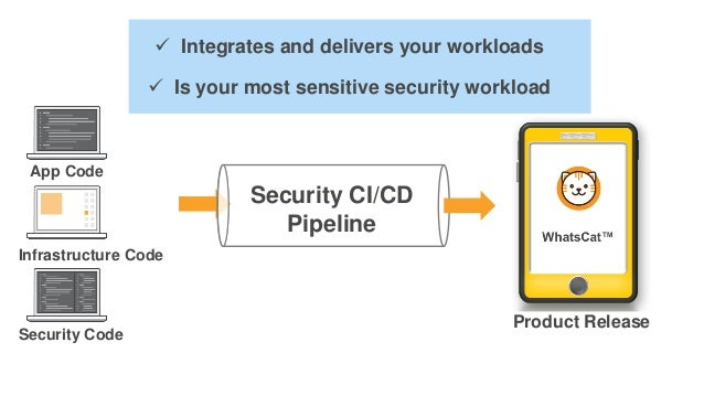Security CI/CD Pipeline  Integrates and delivers your workloads  Is your most sensitive security workload Product Releas...