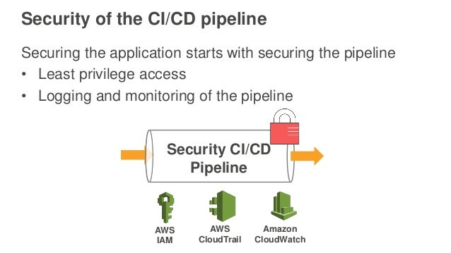 Security of the CI/CD pipeline Securing the application starts with securing the pipeline • Least privilege access • Loggi...