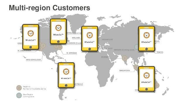 Multi-region Customers