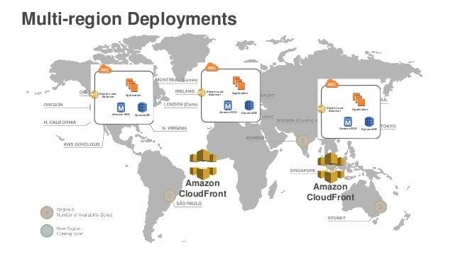 Multi-region Deployments Amazon CloudFront Amazon CloudFront Elastic Load Balancer DynamoDB Application Amazon RDS Elastic...