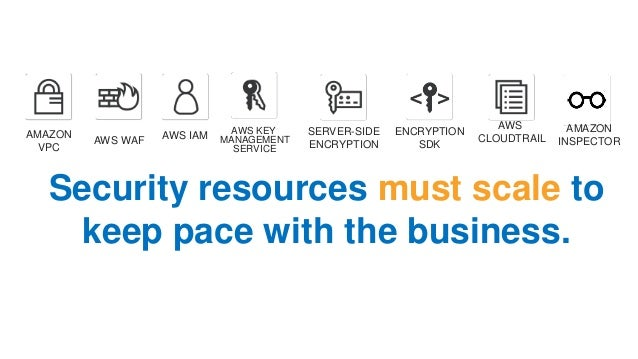 Security resources must scale to keep pace with the business. AWS CLOUDTRAIL AMAZON INSPECTOR AMAZON VPC AWS WAF AWS IAM A...