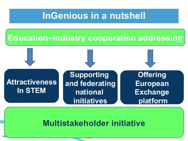 InGenious in a nutshellEducation–Industry cooperation addressing                  Supporting       OfferingAttractiveness ...