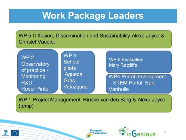 Work Package LeadersWP 5 Diffusion, Dissemination and Sustainability Alexa Joyce &Christel Vacelet WP 2                   ...