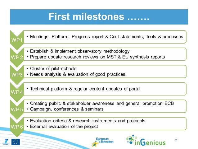 First milestones …….                       7